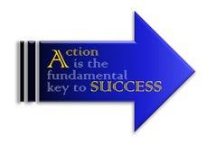 Aktionsplan-Knopf klicken hier Block-Text über weißem Hintergrund Stockbild