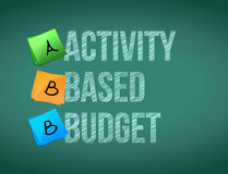 aktivitet baserad budget- illustration för stolpebrädetecken Royaltyfria Bilder