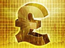 Aktualitätstabelle des britischen Pounds Stockbild