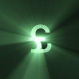 Alargamento da libra do sinal de moeda Foto de Stock Royalty Free