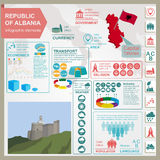 Albania  infographics, statistical data, sights Stock Image