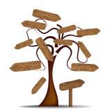 Albero con i segni di legno Fotografia Stock