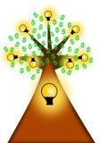 Albero di idea della lampadina Immagini Stock