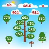 Albero di vendita su fondo blu Fotografie Stock