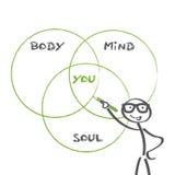 Alcohol de la mente del cuerpo ilustración del vector