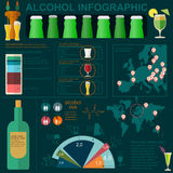 Alcohol drinks infographic Stock Photo