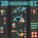 Alcohol drinks infographic. Vector illustration Stock Photos