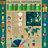 Alcohol drinks infographic Royalty Free Stock Images