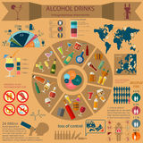 Alcohol drinks infographic Stock Image