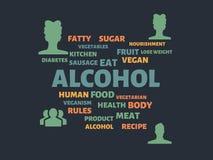 ALCOHOL - imagen con las palabras asociadas a la NUTRICIÓN del tema, palabra, imagen, ejemplo Fotos de archivo libres de regalías