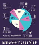 Alcohol Infographic Template. Royalty Free Stock Photo