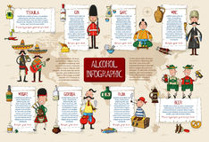 Alcohol infographic. Vector alcohol drinks infographic with national characters and symbols Royalty Free Stock Images