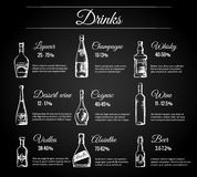 Alcohol menu on chalkboard. Alcohol menu vector. Hand drawn drink menu on chalkboard Royalty Free Stock Photo