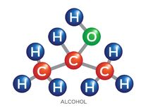 Alcohol molecule structure . vector and icon. On white background Stock Photos