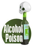 Alcohol poison Stock Images