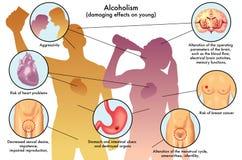 Alcoolismo da juventude ilustração stock