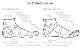 Alemão da descrição da opinião do perfil do lado do Reflexology do pé Fotos de Stock