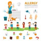 Alergia infographic elementów projekta wektorowa płaska ilustracja Kobiet kichnięcia i allergens ikony Ludzie z alergiami Fotografia Royalty Free