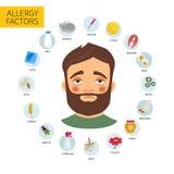 Alergia infographic wektor ilustracja wektor