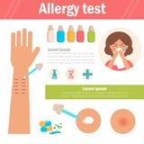 Alergia testa ręka, pipeta Zdjęcia Stock