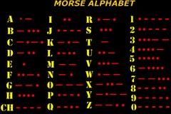 alfabetbakgrund morse Arkivbilder