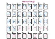 Alfabeto del Braille Fotografie Stock Libere da Diritti