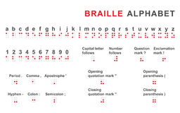 Alfabeto del Braille Fotografie Stock