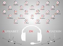 Alfabeto fonetico internazionale royalty illustrazione gratis