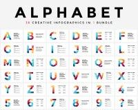 Alfabeto infographic, plantilla del vector de la diapositiva de la presentación Concepto tipográfico del negocio con todos los nú Imágenes de archivo libres de regalías