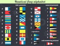 Alfabeto nautico della bandiera Fotografie Stock Libere da Diritti