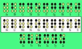 Alfabeto para el ejemplo ciego del vector de la gente Imagen de archivo