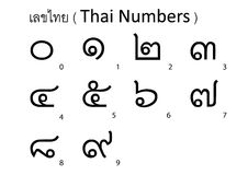 Alfabeto tailandese Fotografie Stock