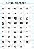 Alfabeto tailandese Fotografia Stock
