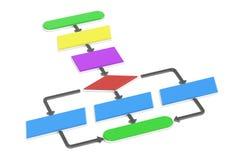 Algorithm, flowchart. 3D rendering Stock Photos