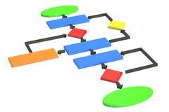 Algoritmo, organigrama representación 3d Imagen de archivo