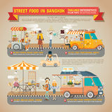 Alimento da rua em Banguecoque Infographics Imagem de Stock Royalty Free