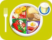 Alimento mis porciones del desayuno de la placa Imagen de archivo libre de regalías