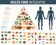 Alimento natural infographic Pirâmide de alimento Conceito saudável comer Vetor Fotos de Stock Royalty Free