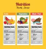 Alimento sano Fotografie Stock Libere da Diritti