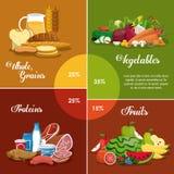 Alimento sano infographic royalty illustrazione gratis