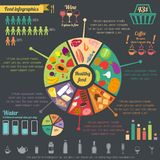 Alimento saudável infographic ilustração royalty free