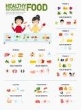 Alimento saudável Infographics ilustração do vetor