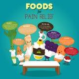 Alimentos para o alívio das dores Infographic Imagens de Stock