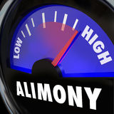 Alimony Gauge Level Spousal Support Financial Payment Amount. Alimony Gauge or measurement of financial spousal support in low to high payment amounts Stock Photos