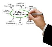 Alivio de stress laboral Imagen de archivo libre de regalías