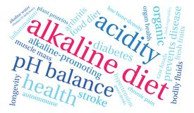 Alkaline Diet Word Cloud Stock Images