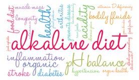 Alkaline Diet Word Cloud Stock Photo