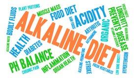 Alkaline Diet Word Cloud Stock Photography
