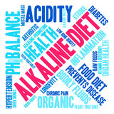 Alkaline Diet Word Cloud Royalty Free Stock Photography