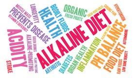 Alkaline Diet Word Cloud Royalty Free Stock Image